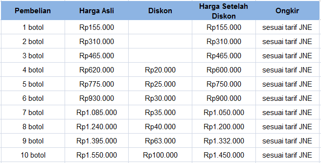 Pengobatan Turun Berok Alternatif